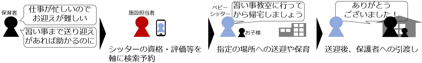 2020-02-06 11272